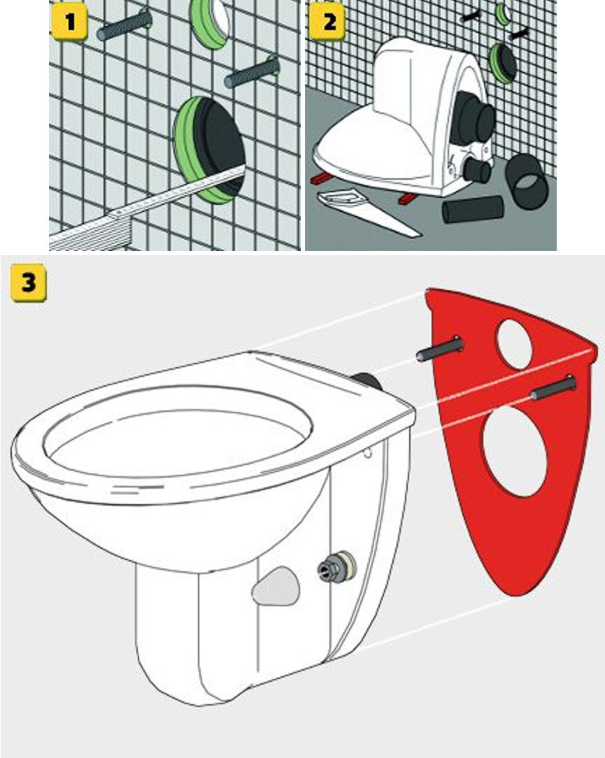 heimwerkertipps waschtisch & wc | harbecke webseite
